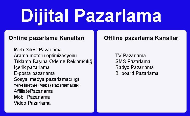 dijital- pazarlama kanalları